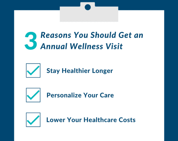 You should get an Annual Wellness Visit because it can help you stay healthier longer, personalize your care and lower your healthcare costs.